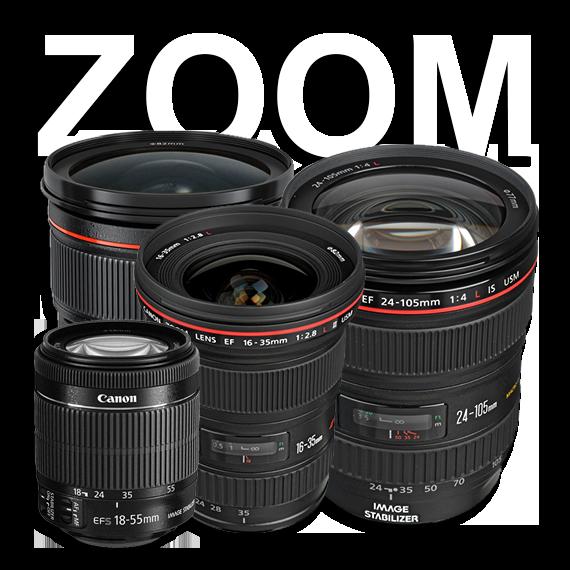 Canon 24-105mm Lens Rental